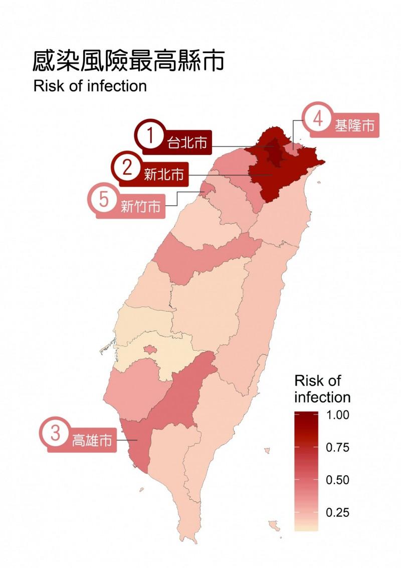 清大生資所師生與哈佛大學公衛學院合作,並透過臉書大數據分析,找出台灣武漢肺炎感染風險最高的縣市,第1名是台北市。(清大提供)