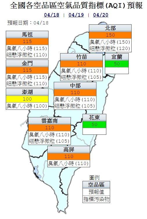 空氣品質方面,宜蘭、花東空品區為「良好」等級;澎湖為「普通」等級;北部、竹苗、中部、雲嘉南、高屏空品區及馬祖、金門為「橘色提醒」等級,午後北部空品區局部區域可能達紅色警示等級。(圖擷取自環保署空氣品質監測網)