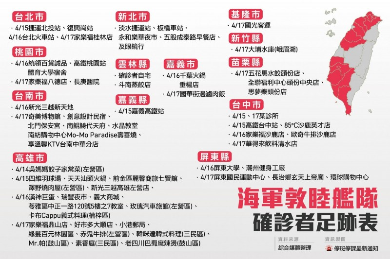 臉書粉專《停班停課最新通知 Taiwan Alerts》也整理出4月14日至4月17日期間,24名確診官兵全台13縣市的足跡及時程表。(圖擷取自臉書粉專《停班停課最新通知 Taiwan Alerts》)