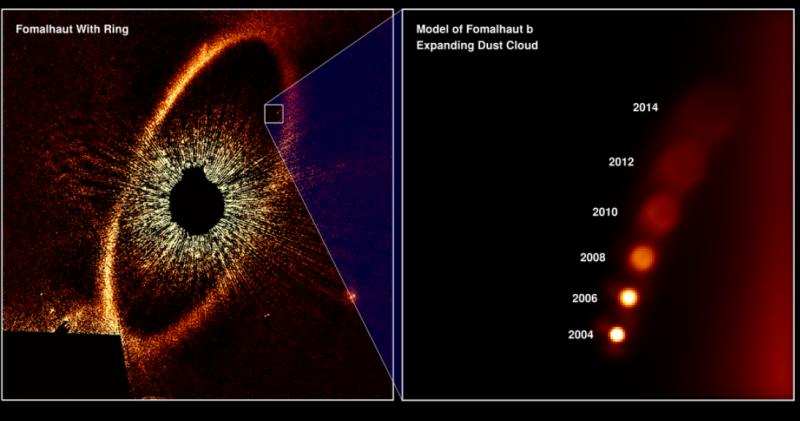 過去被認為繞著南魚座α(Fomalhaut)恆星運行,在距離地球25光年處旋轉的系外行星「Fomalhaut b」被證實從未存在過,只是一次罕見天體碰撞下產生的塵埃。(擷取自NASA)