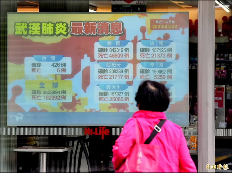 武漢肺炎疫情仍未停歇,台北市某超商在玻璃牆掛上大型顯示器,對行經的路人放送防疫訊息,希望藉此增加民眾防疫知識、提高防疫意識。(記者朱沛雄攝)