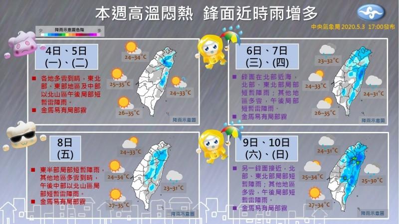 氣象局指出,目前時序逐漸進入梅雨季,未來1週天氣先晴後雨,再晴又雨。(圖取自氣象局)
