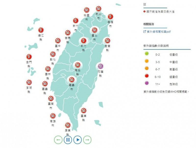 紫外線方面,全國僅有花蓮縣的紫外線指數達危險級,其他的縣市皆為過量級。(圖擷取自中央氣象局)