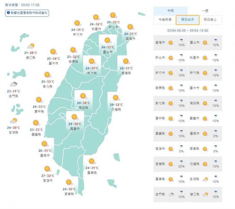 溫度方面,氣溫普遍在30度以上,其中大台北地區與中南部地區的氣溫可達到32、33度,南部近山區及河谷更有機會達36度以上。(圖擷取自中央氣象局)