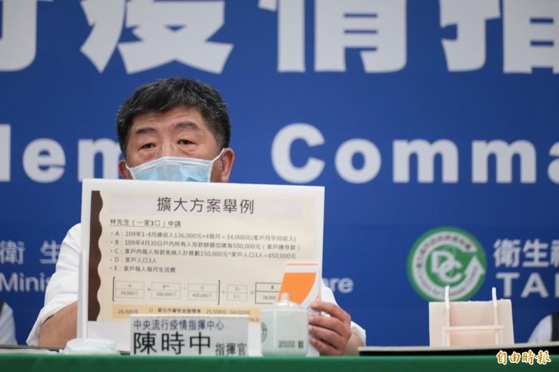 衛福部長陳時中再度說明擴大急難紓困方案。(中央流行疫情指揮中心提供)