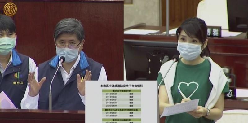 台北市議員鍾佩玲發現,3年內台北市各級學校消防安檢稽查不合格數量為358件,且部分學校安檢一再不合格。(取自台北市議會影片)