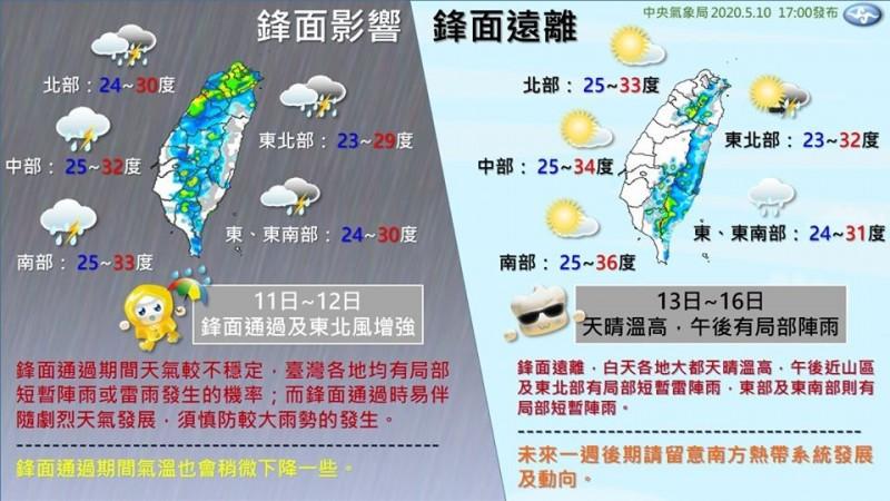 氣象局指出,11日至12日全台各地有局部雨勢,13日起鋒面遠離,各地白天高溫介於31度至36度。(圖取自氣象局)