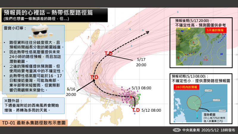 昨晚(5月11日)菲律賓附近海域生成今年第1號熱帶性低氣壓,目前熱帶低氣壓在菲律賓東方海面,以每小時6公里速度向北北西方向進行,而此低氣壓未來有發展成輕度颱風的趨勢。(圖擷取自報天氣 - 中央氣象局facebook)