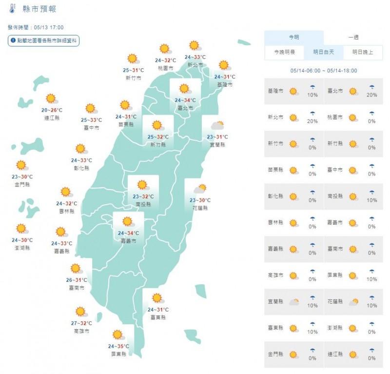 溫度方面,明天白天氣溫偏高,各地高溫多在31至34度,其中,南部近山區平地有36度以上的高溫。(圖擷取自中央氣象局)