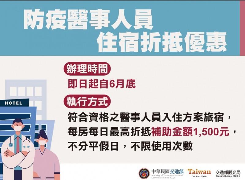 交通部長林佳龍宣布,醫護人員住防疫旅宿補助,每房每日可折1500元。(中央疫情指揮中心提供)
