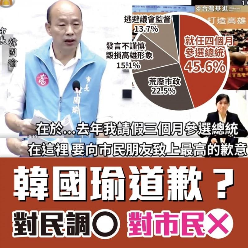 台灣基進解讀韓國瑜道歉理由。(記者王榮祥翻攝)