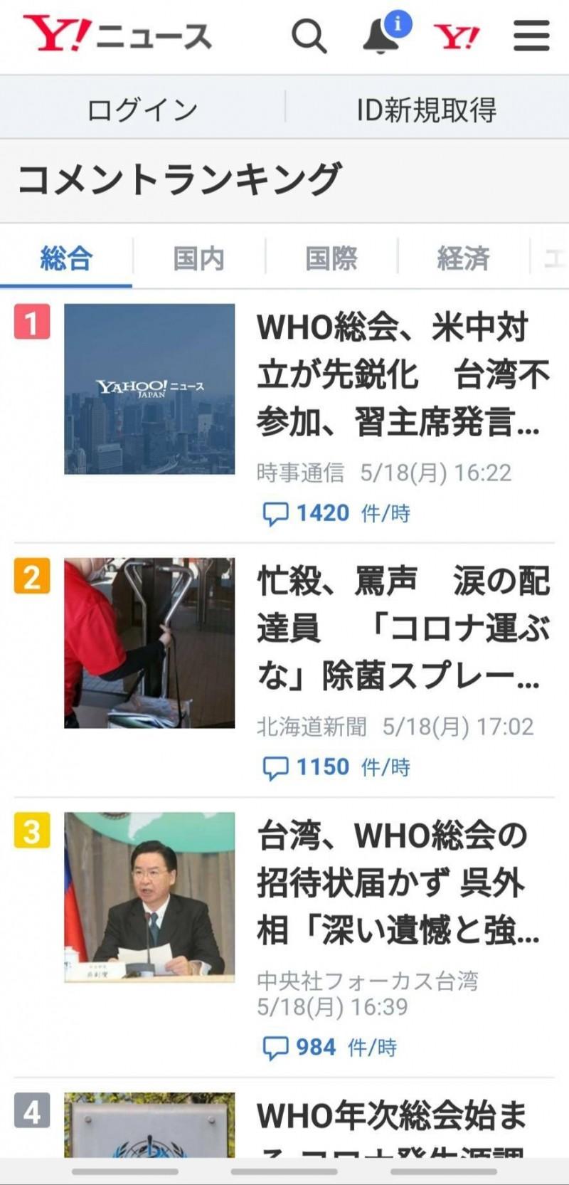 日本雅虎新聞留言板,台灣被再次被WHA拒於門外的新聞佔據排榜一、三名。(取自網路)