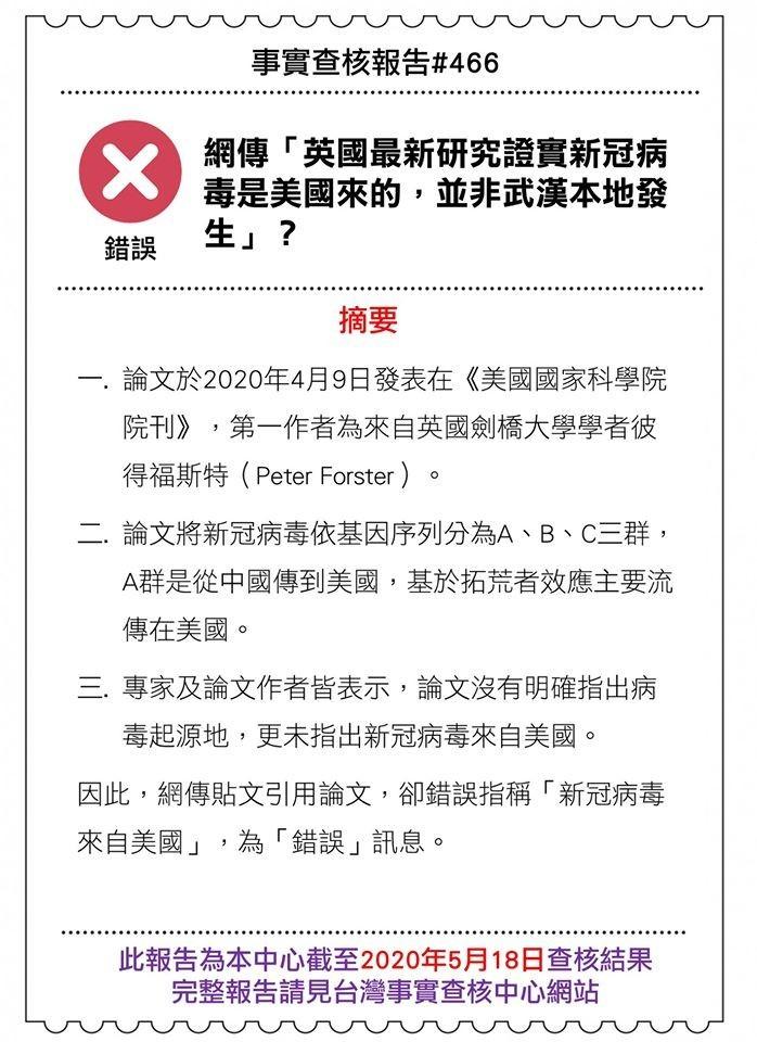 網路有傳言指「英國最新研究證實新冠病毒是美國來的,並非武漢本地發生」,然經台灣事實查核中心採訪查證,該訊息實為錯誤消息。(翻攝事實查核中心臉書)