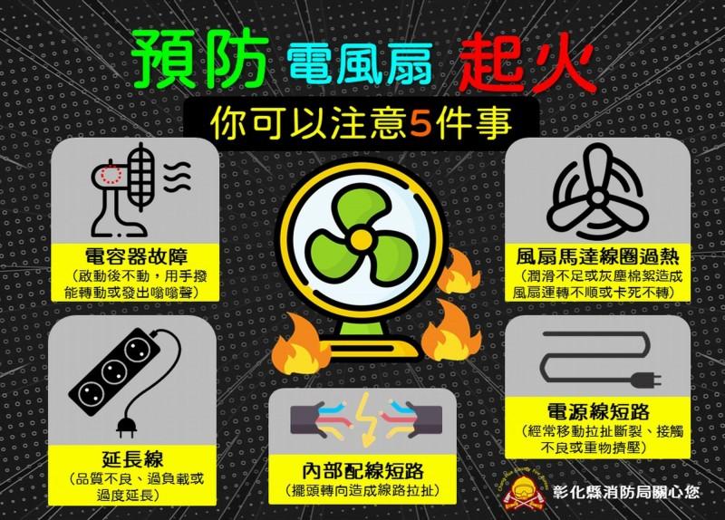彰化縣消防局提供5個電風扇起火原因,呼籲民眾夏季注意用電安全。(記者湯世名翻攝)