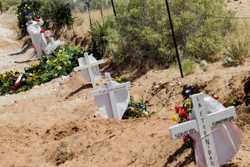 墨西哥昨新增2713例確診,再創單日新高。圖為墨西哥工人埋葬染疫死亡者。(路透)