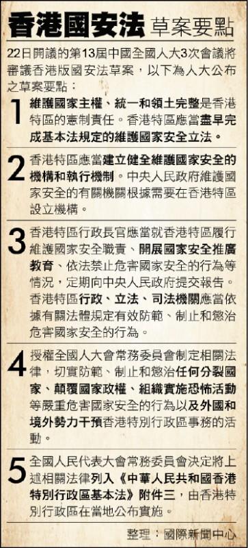 香港國安法草案要點