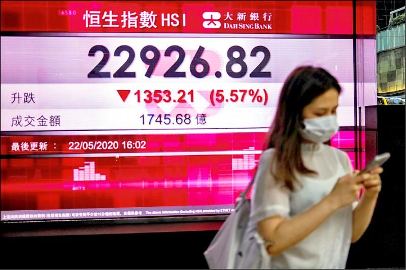 中國宣布即將為香港訂立國安法後,香港股市廿二日應聲大跌逾千點。 (路透)