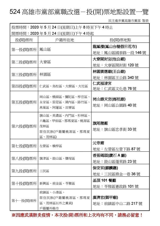 民進黨高市黨部黨職改選規畫十一處投開票所。(記者王榮祥翻攝)