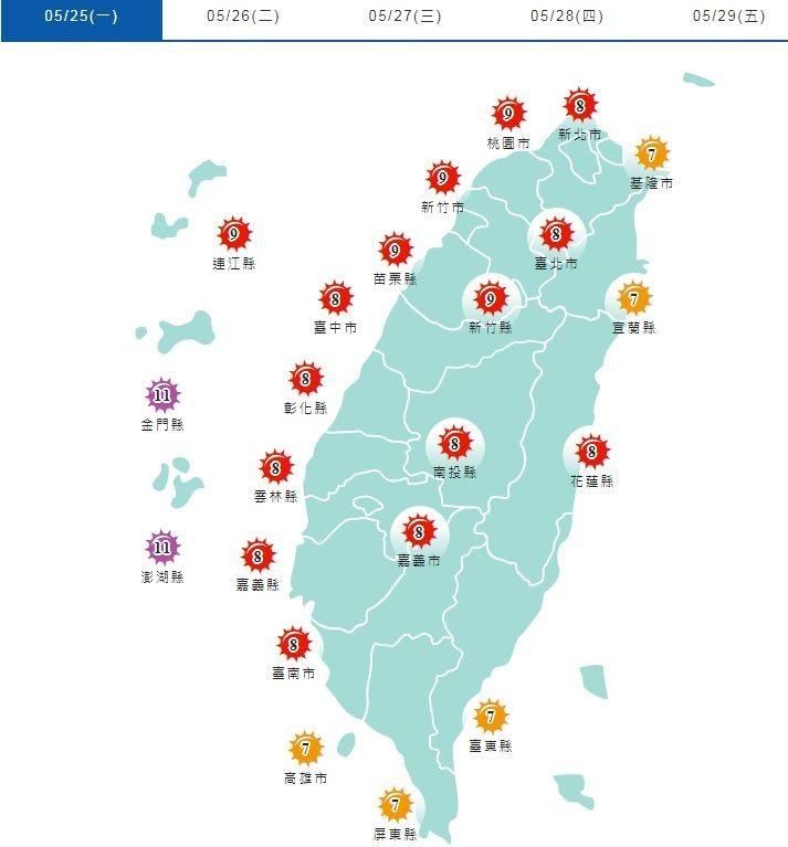 明(25)日各地需注意過量和危險級紫外縣,外出注意防曬。(圖擷取自中央氣象局)