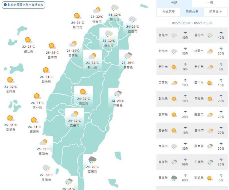 清晨、深夜各地低溫23至度,高溫28至32度間,稍顯悶熱(圖擷取自中央氣象局)