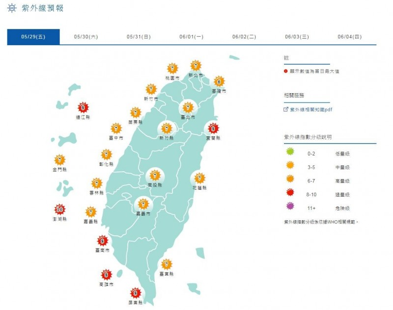 紫外線方面,明天除了台南市、高雄市、屏東縣、宜蘭縣、澎湖縣以及連江縣為「過量級」,其他地區皆為「高量級」。(圖擷取自中央氣象局)