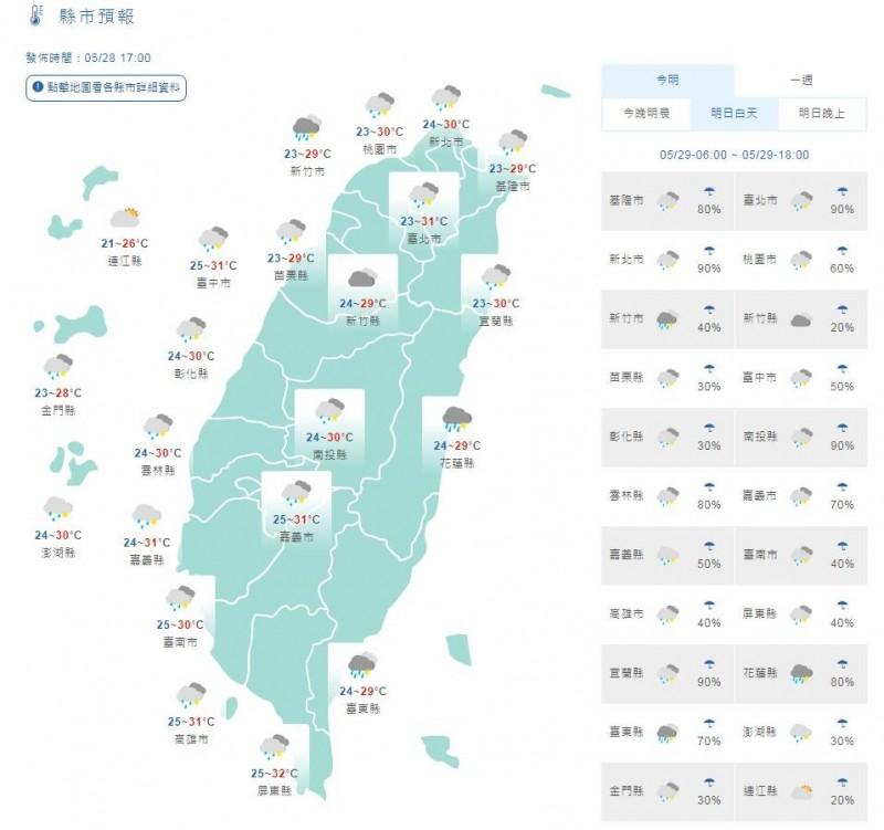 溫度方面,明天各地低溫約為23至25度,感受上較舒適,而高溫普遍落在29至32度,沒下雨時較悶熱。(圖擷取自中央氣象局)