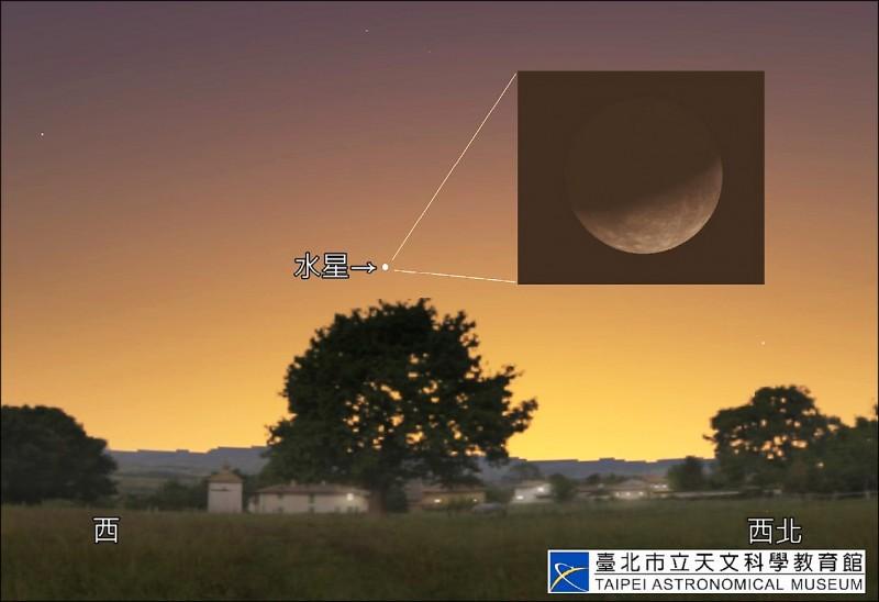 模擬6月4日傍晚時,水星位置與其外觀。(台北市立天文科學教育館提供)