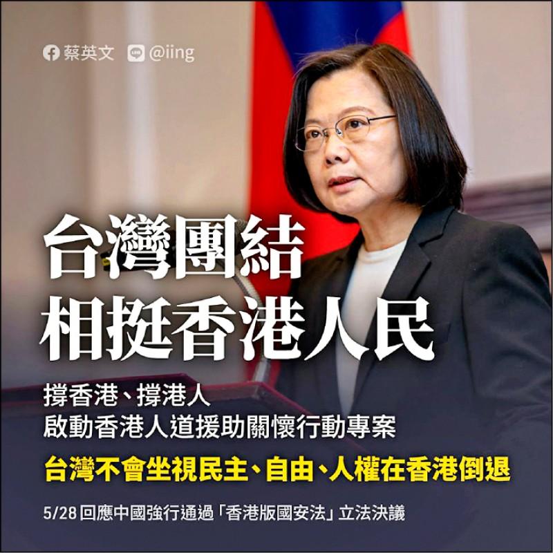 中國全國人大會議昨通過「香港版國安法」立法決議,總統蔡英文於臉書發文表示,台灣有責任與國際民主陣營的夥伴們攜手合作,持續撐香港、撐港人,我們不會坐視民主、自由、人權在香港倒退。(取自蔡英文臉書)