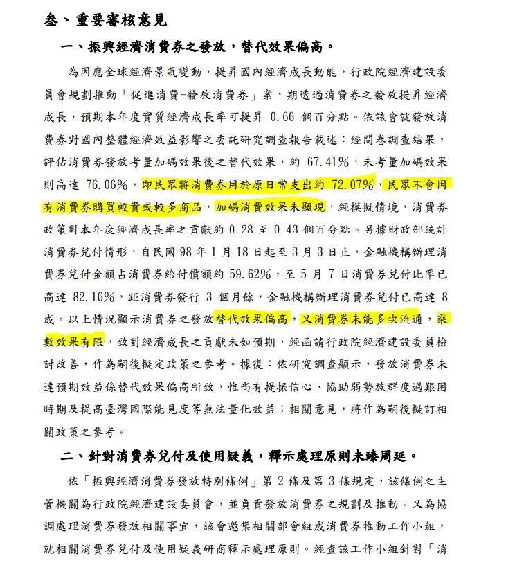 審計部當年報告,就曾提到「民眾不會因有消費券購買較貴或較多商品」、「對經濟成長之貢獻未如預期」等內容。(擷取自審計部)