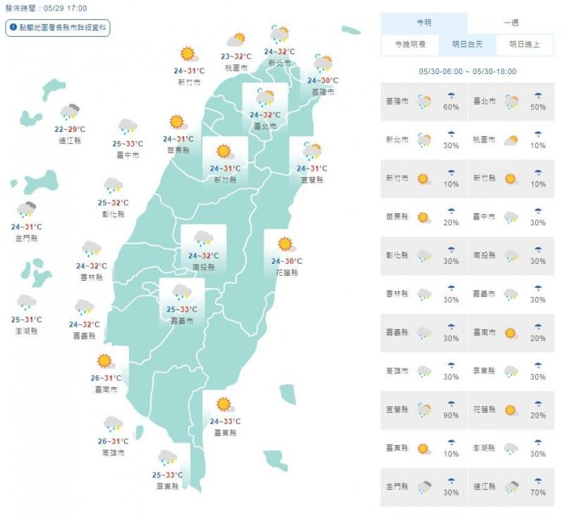 溫度方面,明天各地低溫約22至26度,而高溫約30至33度。(圖擷取自中央氣象局)