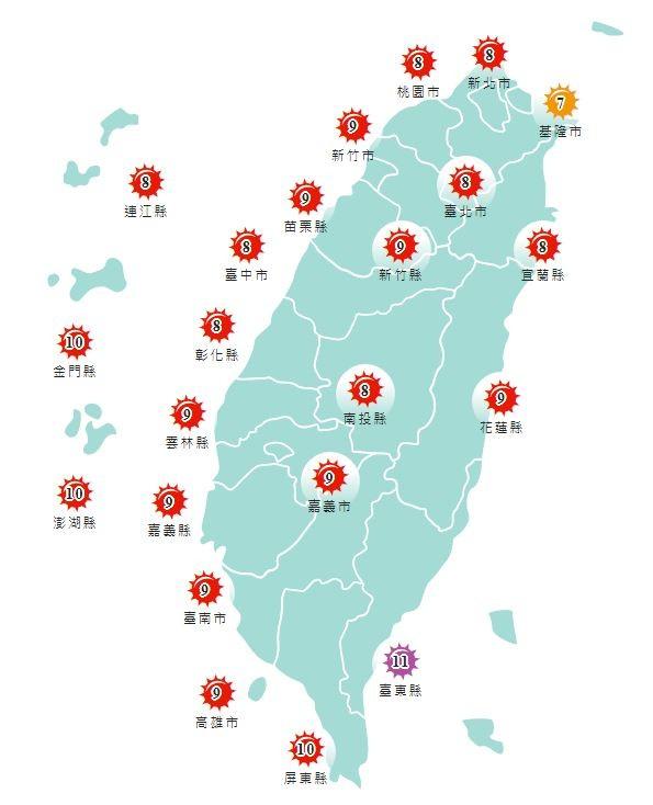 紫外線方面,明天除了基隆市為橘色「高量級」,台東縣為紫色「危險級」,其他地區皆為紅色「過量級」。(圖擷取自中央氣象局)