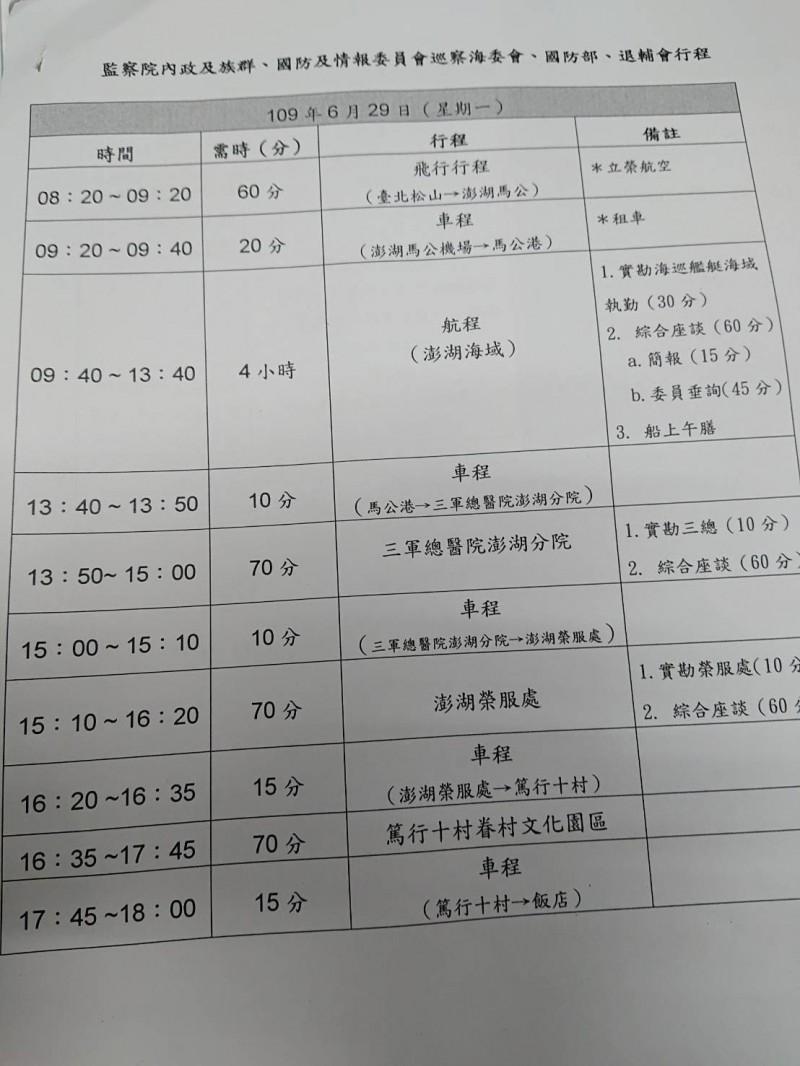 監察院的澎湖行程因磐石艦群聚感染,延到6月29與30日兩天,仍安排海巡艦艇海域執行30分鐘。(記者鍾麗華攝)