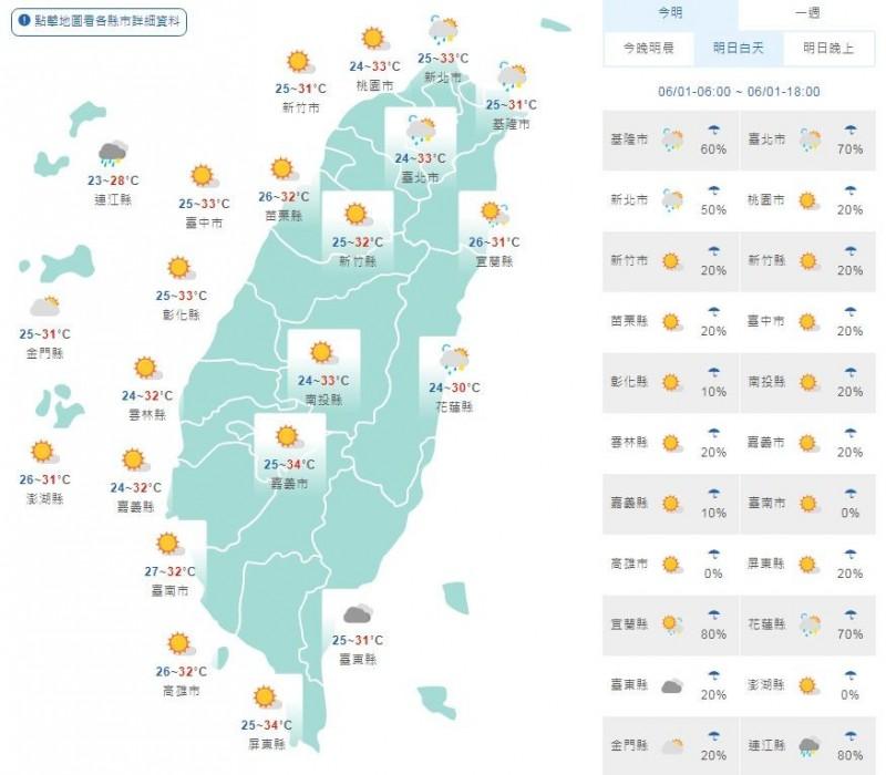 上午10點到下午3點之間是溫度最高、紫外線最強的一段時間,全台各地高溫約32至34度,局部地區甚至會到34-35度以上高溫。(圖取自中央氣象局)