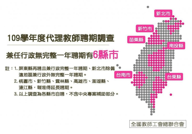 根據全國教師工會總聯合會調查,109學年度台南市兼任行政代理教師無完整1年聘期。(台南市教產工會提供)