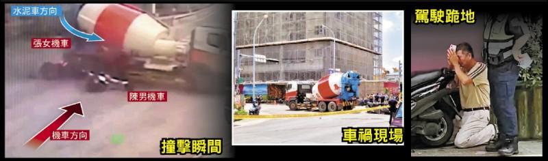 監視器拍下張女和陳男先後撞上違規水泥車(左圖),肇事涂姓駕駛跪在現場,表情懊悔(右圖)。 (記者徐聖倫攝及翻攝)