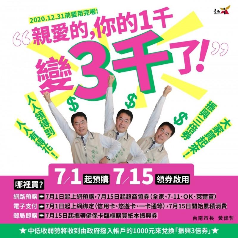 配合中央「振興3倍券」政策,台南市長黃偉哲搶快在臉書PO宣傳梗圖「親愛的,你的1千變3千了」(擷自黃偉哲臉書)