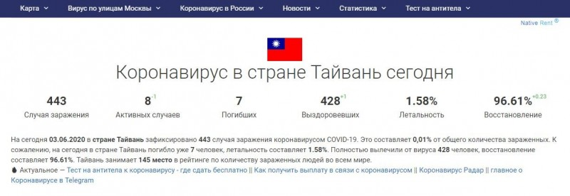 素來與中國交好的俄羅斯,在其武肺疫情的官網竟將是中國與台灣分開統計,不僅擺上我國國旗,還以台灣作為國名稱呼。(圖擷取自coronavirus-control.ru網站)