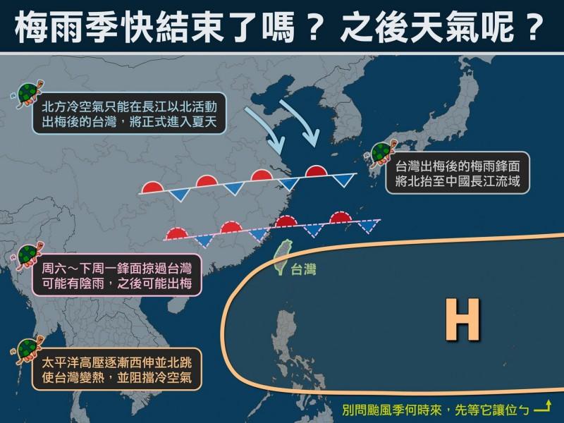 「台灣颱風論壇─天氣特急」圖文指出,現在只是梅雨空檔,梅雨季其實還沒「正式」結束,而現在來談颱風季,仍言之過早。(圖擷取自臉書_台灣颱風論壇|天氣特急)