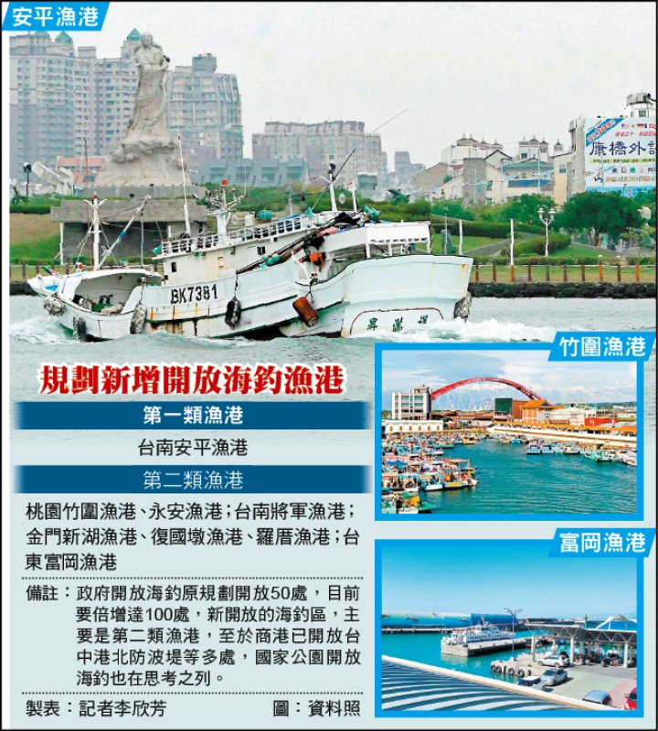 規劃新增開放海釣漁港
