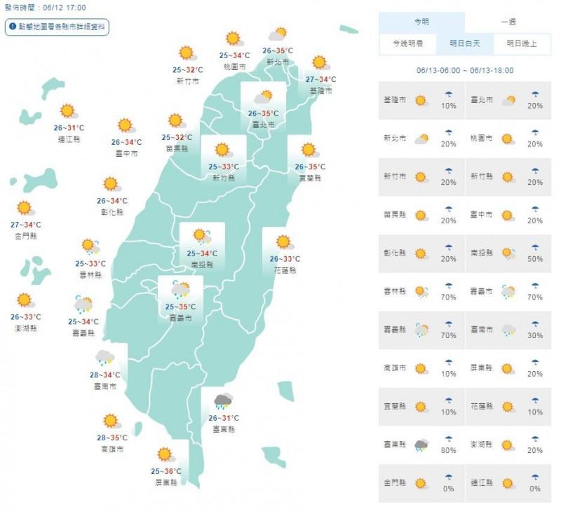 溫度方面,明天除了東南部地區因為降雨,高溫降至32度左右,全台高溫普遍在33至34度之間,南部地區、花東縱谷、台北盆地更有局部36度以上高溫發生的機率。(圖擷取自中央氣象局)