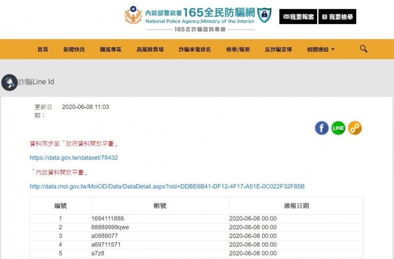 165反詐專線官網每週公告的「詐騙Line ID」資料。(記者邱俊福翻攝)