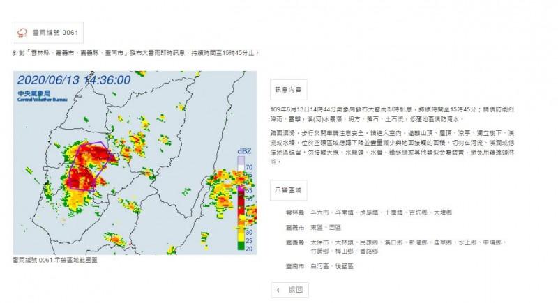 中央氣象局針對「雲林縣、嘉義市、嘉義縣、台南市」發布大雷雨即時訊息。(氣象局提供)