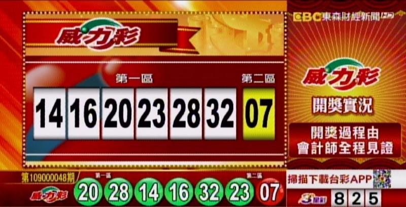 威力彩、38樂合彩開獎號碼。(圖擷取自57東森財經新聞)