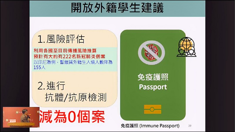 台大公衛學院建議,如果台灣要開放外籍生入境,應做好風險評估,甚至可執行抗體/抗原檢測,讓入境確診個案降低到0。(記者吳柏軒翻攝)