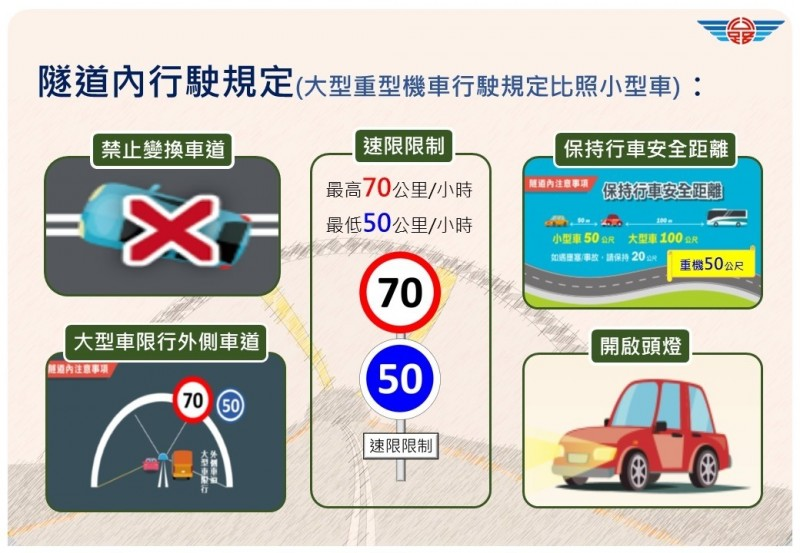 重機隧道內行駛規定比照小型車。(圖:公總提供)