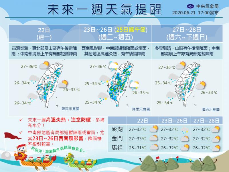 氣象局指出,台灣未來一週天氣相當炎熱。(圖取自中央氣象局)