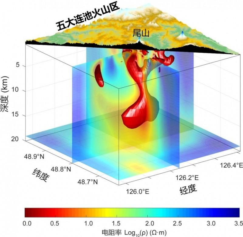 中國官方以3D圖示意「尾山火山」地底2個岩漿庫的形狀。(圖取自中國中科院)