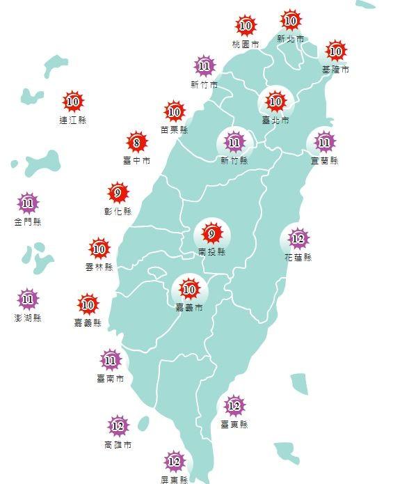 紫外線方面,明新竹縣市、台南市、金門縣、澎湖縣、宜花東、高屏地區皆達到紫色「危險級」,其餘地區均為紅色「過量級」。(圖擷取自中央氣象局)