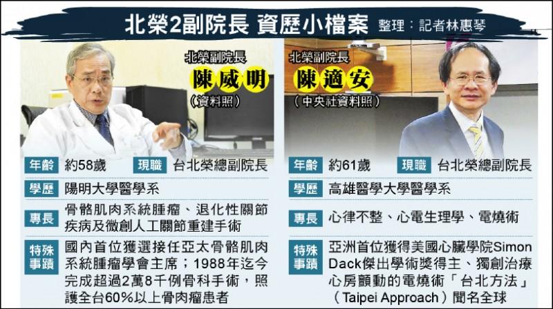 北榮2副院長 資歷小檔案