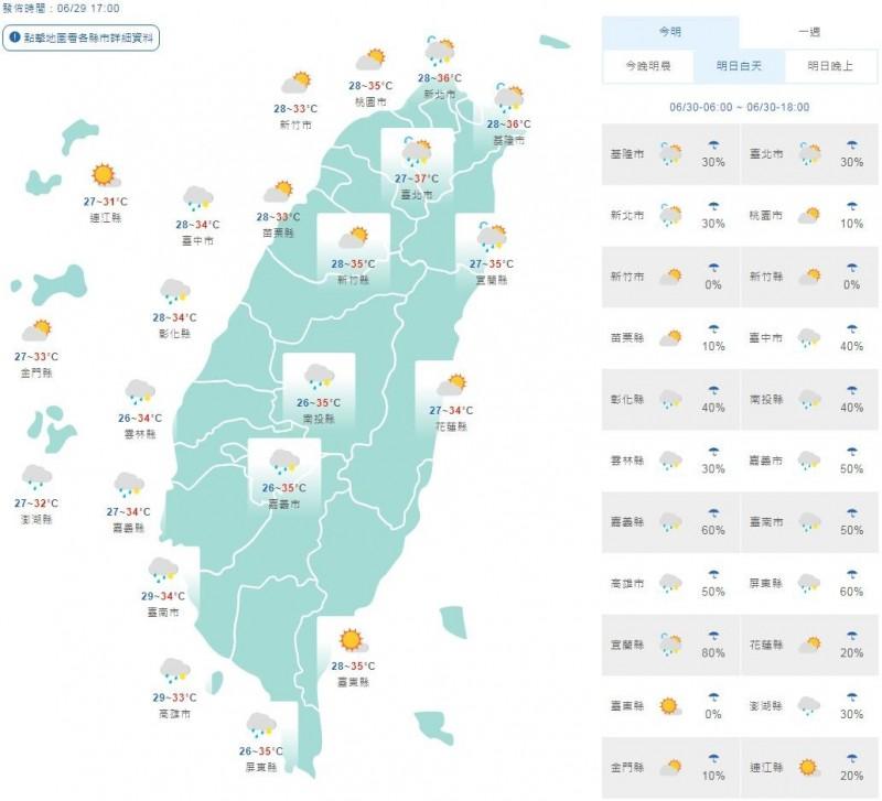 明(30)日因太平洋高壓勢力稍減弱,水氣增多及西南風影響,中南部地區不定時有些局部陣雨或雷雨,其他地區仍是多雲到晴的天氣,午後各地皆有機會出現局部短暫雷陣雨。(圖取自中央氣象局)